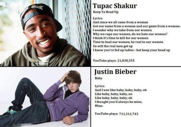 2Pac - Bieber